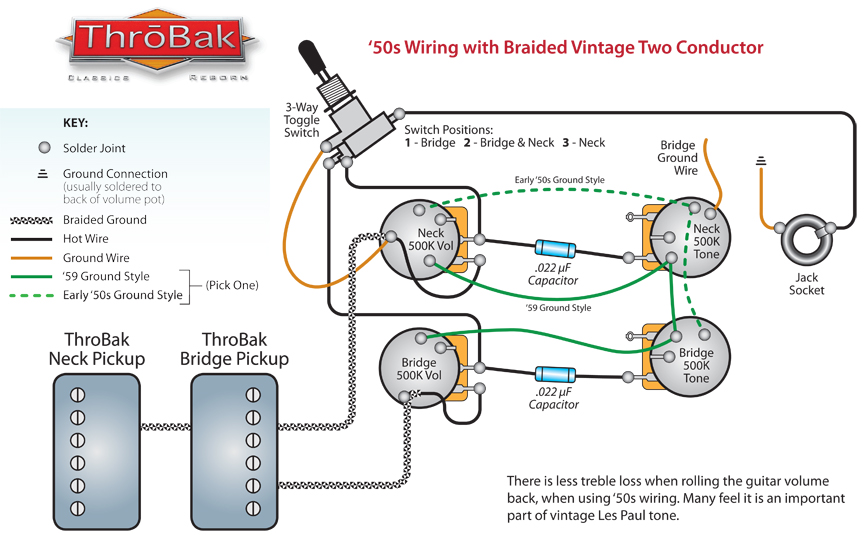 throbak 50 s 2 conductor wiring rh throbak com les paul single pickup wiring les paul 3 pickup wiring